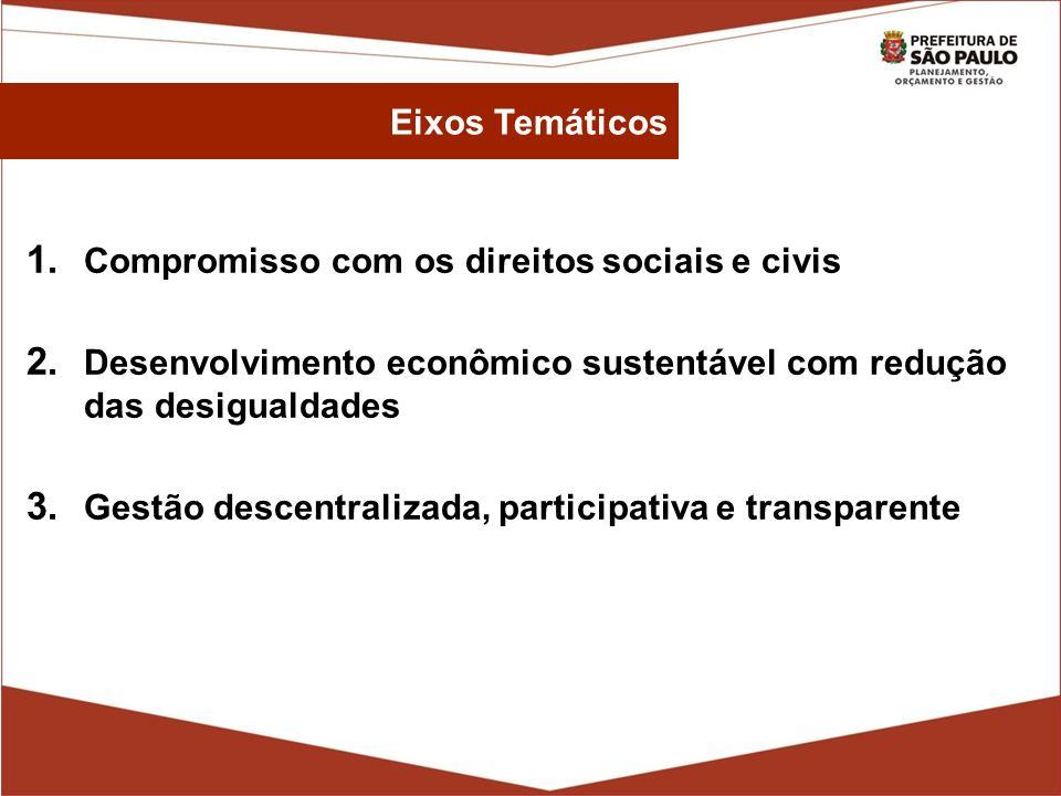 Compromisso com os direitos sociais e civis