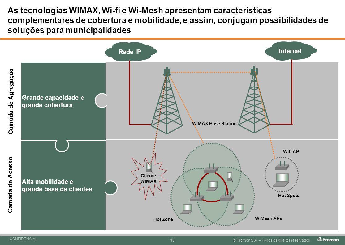 As tecnologias WIMAX, Wi-fi e Wi-Mesh apresentam características complementares de cobertura e mobilidade, e assim, conjugam possibilidades de soluções para municipalidades