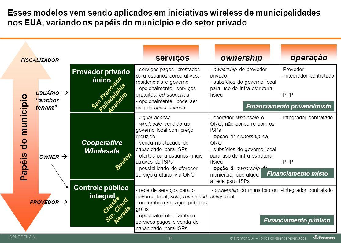 Esses modelos vem sendo aplicados em iniciativas wireless de municipalidades nos EUA, variando os papéis do município e do setor privado