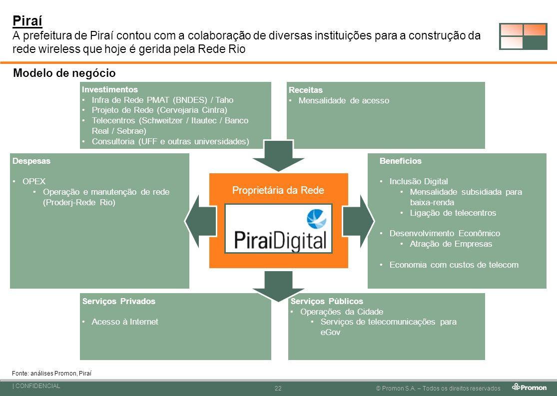 Piraí A prefeitura de Piraí contou com a colaboração de diversas instituições para a construção da rede wireless que hoje é gerida pela Rede Rio