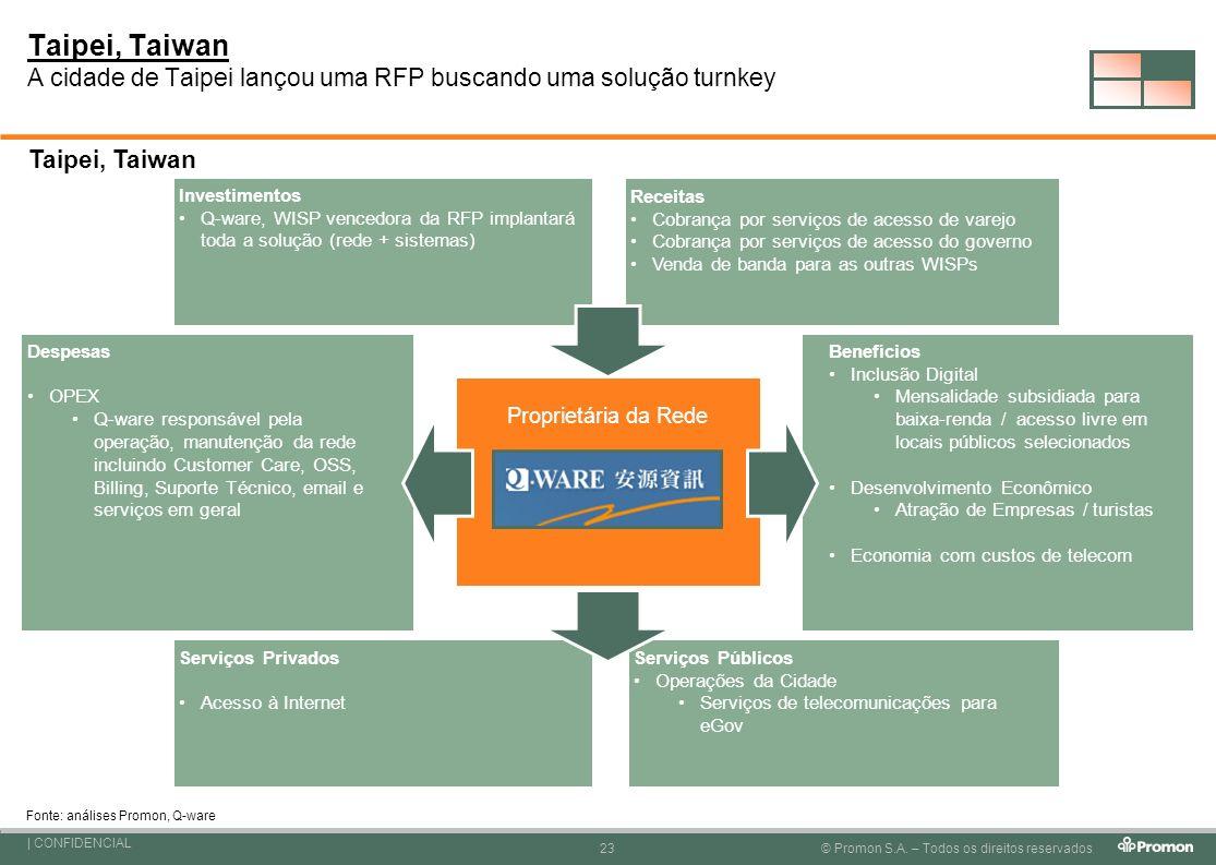 Taipei, Taiwan A cidade de Taipei lançou uma RFP buscando uma solução turnkey