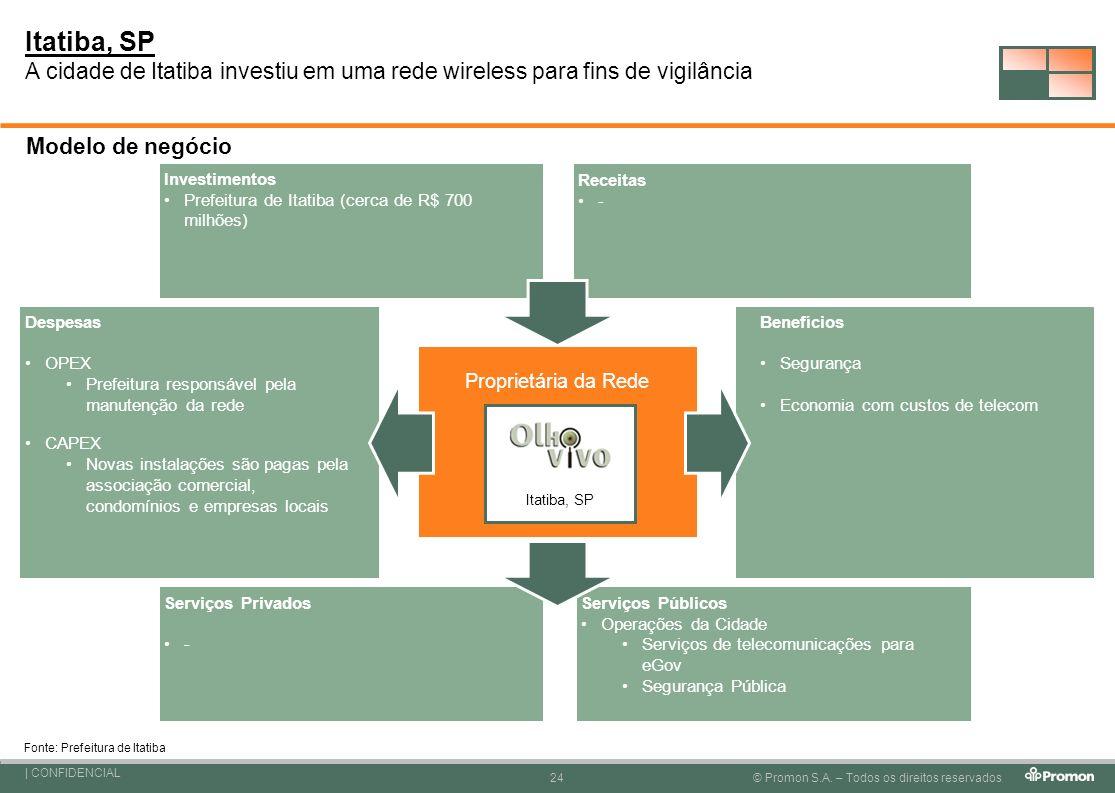 Itatiba, SP A cidade de Itatiba investiu em uma rede wireless para fins de vigilância