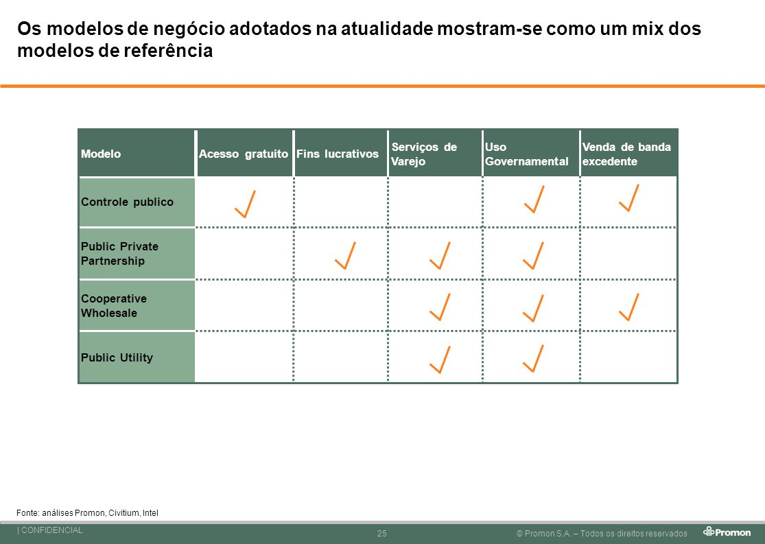 Os modelos de negócio adotados na atualidade mostram-se como um mix dos modelos de referência