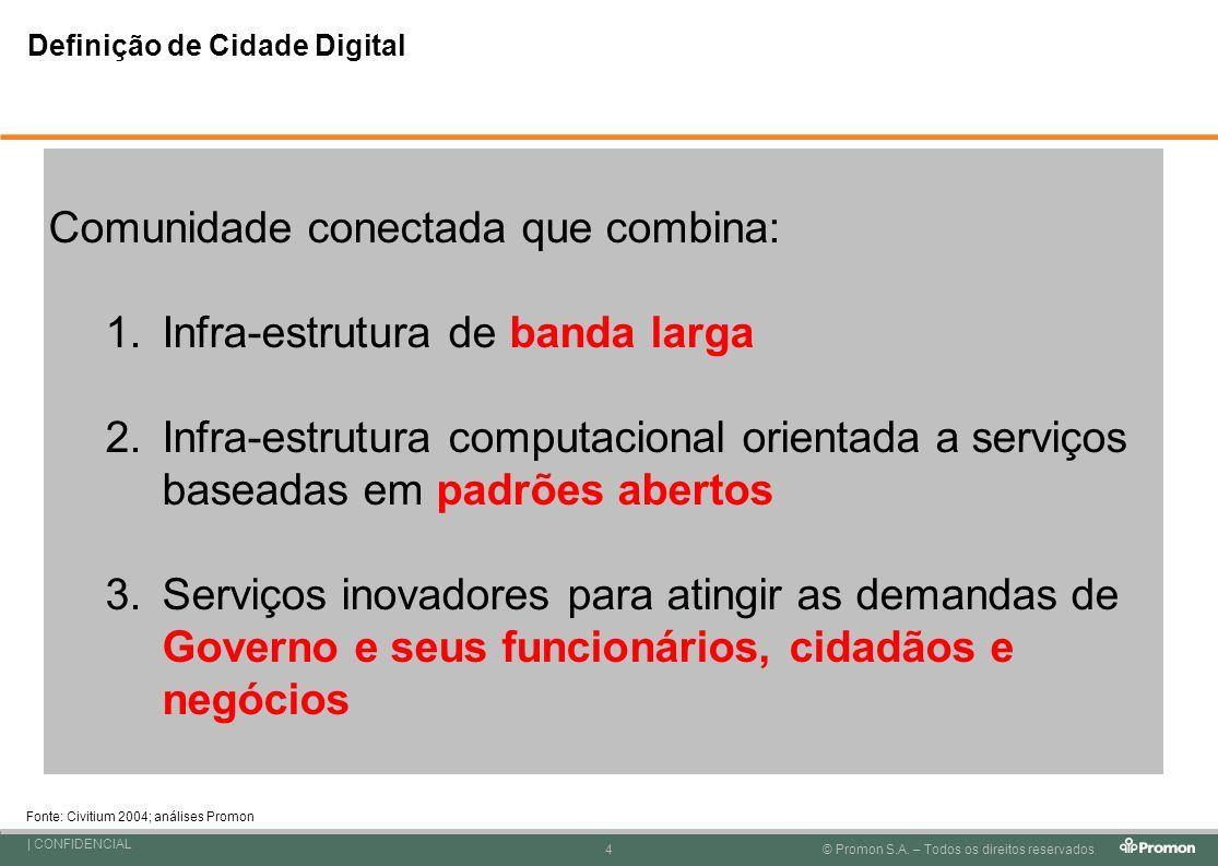 Definição de Cidade Digital