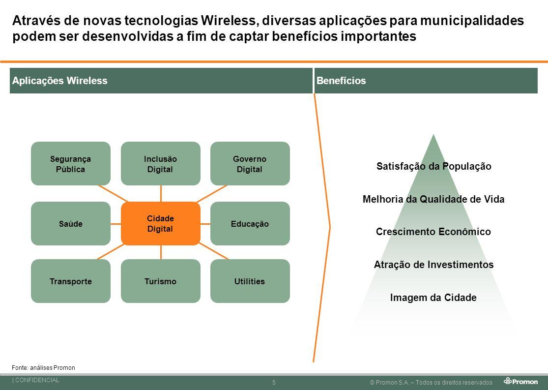 Através de novas tecnologias Wireless, diversas aplicações para municipalidades podem ser desenvolvidas a fim de captar benefícios importantes