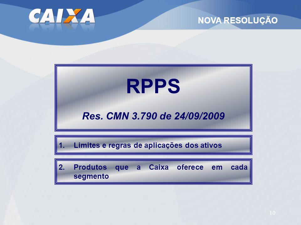 RPPS Res. CMN 3.790 de 24/09/2009 NOVA RESOLUÇÃO