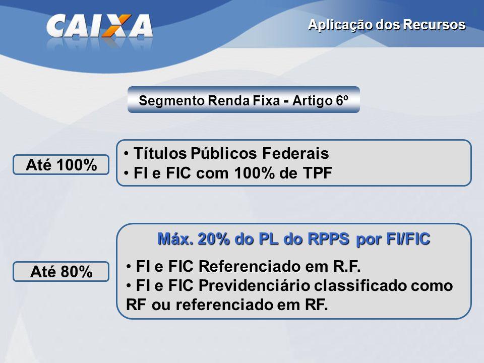 Segmento Renda Fixa - Artigo 6º Máx. 20% do PL do RPPS por FI/FIC