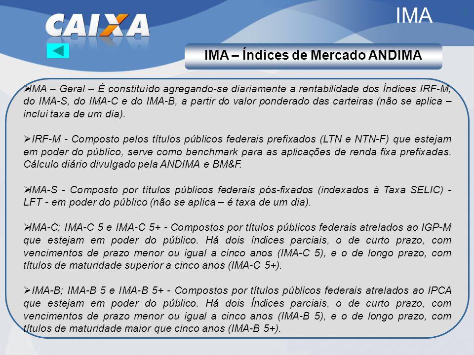 IMA – Índices de Mercado ANDIMA
