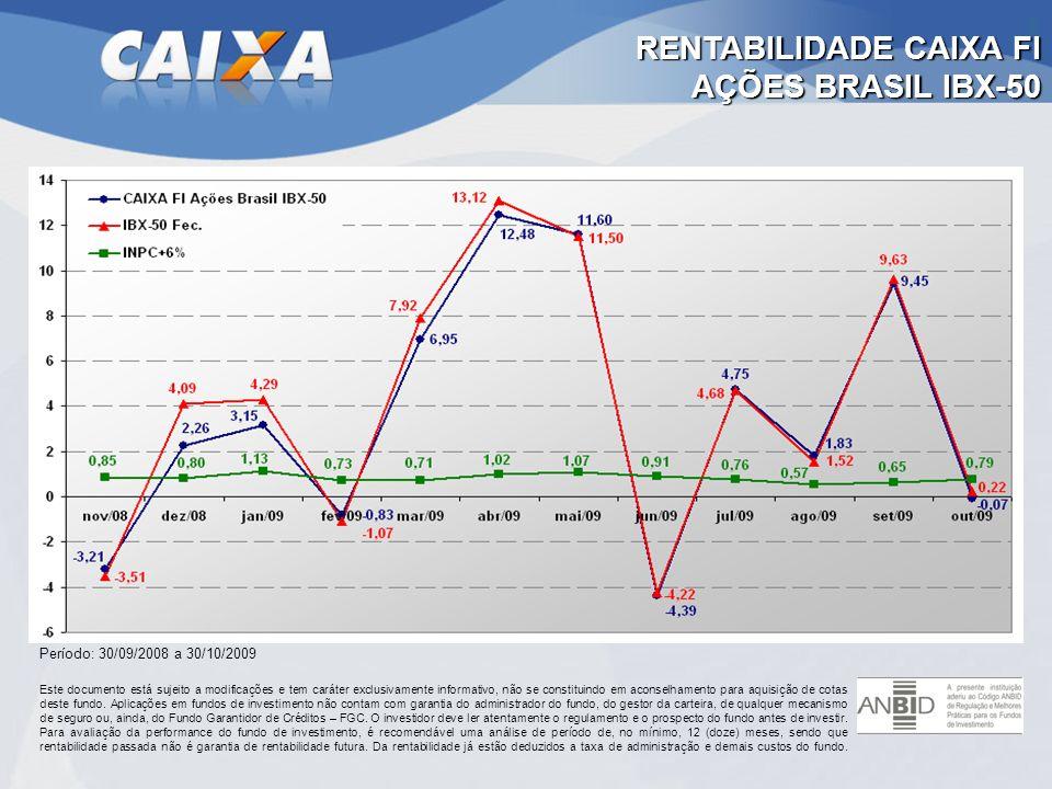 RENTABILIDADE CAIXA FI AÇÕES BRASIL IBX-50