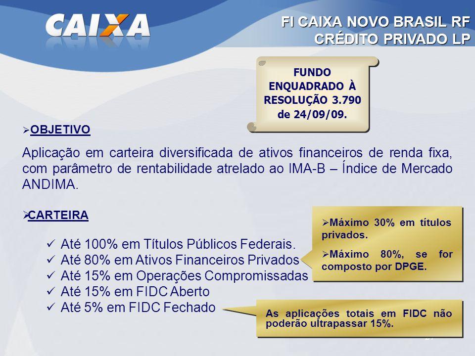 FUNDO ENQUADRADO À RESOLUÇÃO 3.790 de 24/09/09.