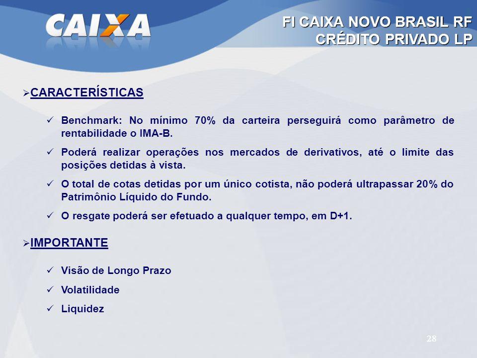 FI CAIXA NOVO BRASIL RF CRÉDITO PRIVADO LP