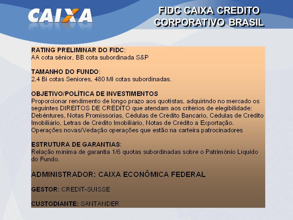 FIDC CAIXA CREDITO CORPORATIVO BRASIL