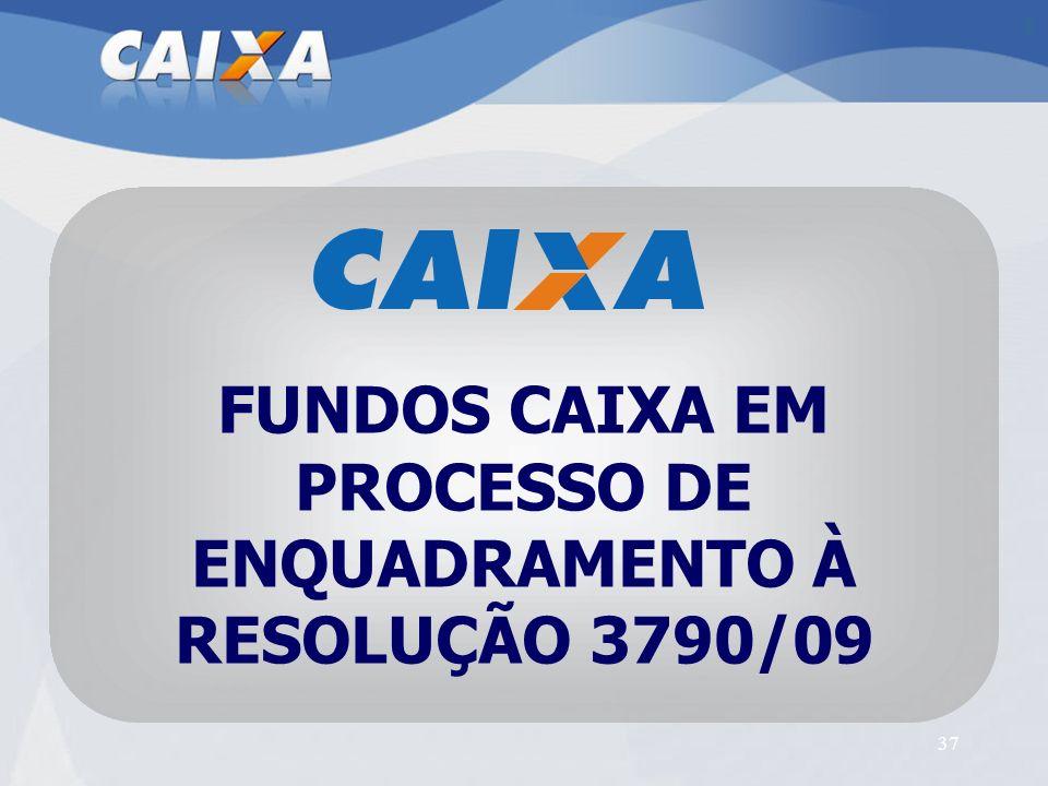 FUNDOS CAIXA EM PROCESSO DE ENQUADRAMENTO À RESOLUÇÃO 3790/09