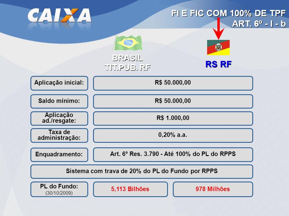FI E FIC COM 100% DE TPF ART. 6º - I - b RS RF BRASIL TIT.PUB. RF