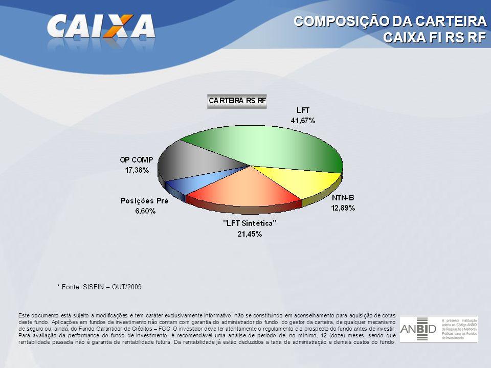 COMPOSIÇÃO DA CARTEIRA CAIXA FI RS RF
