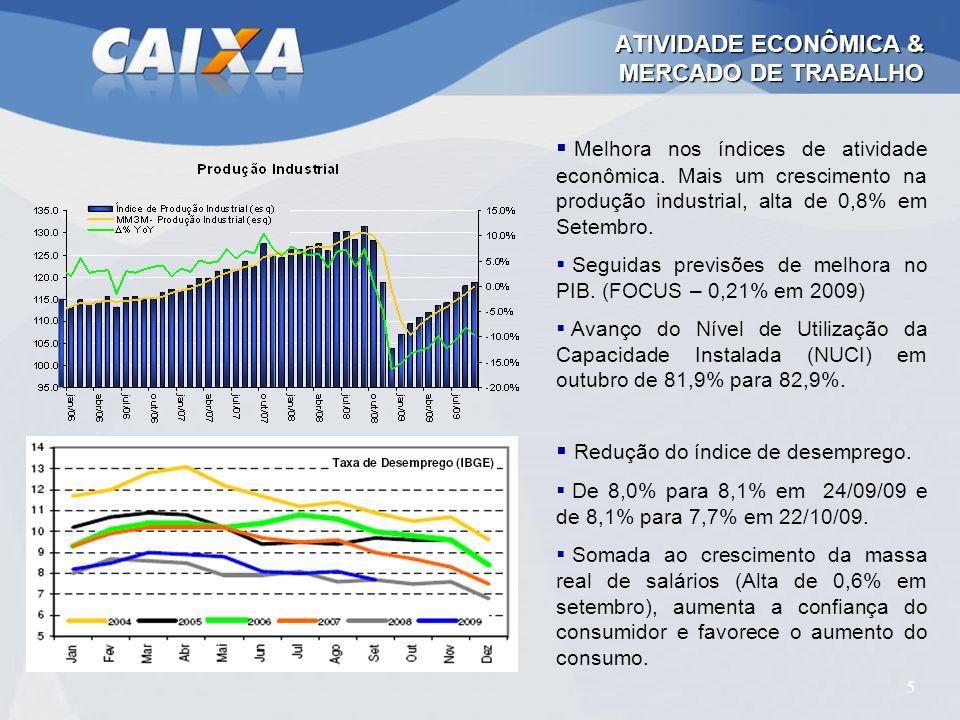 ATIVIDADE ECONÔMICA & MERCADO DE TRABALHO