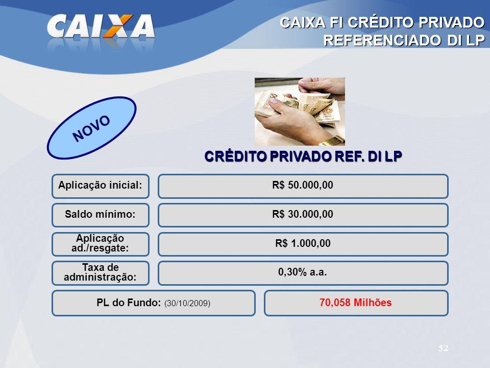 CAIXA FI CRÉDITO PRIVADO REFERENCIADO DI LP