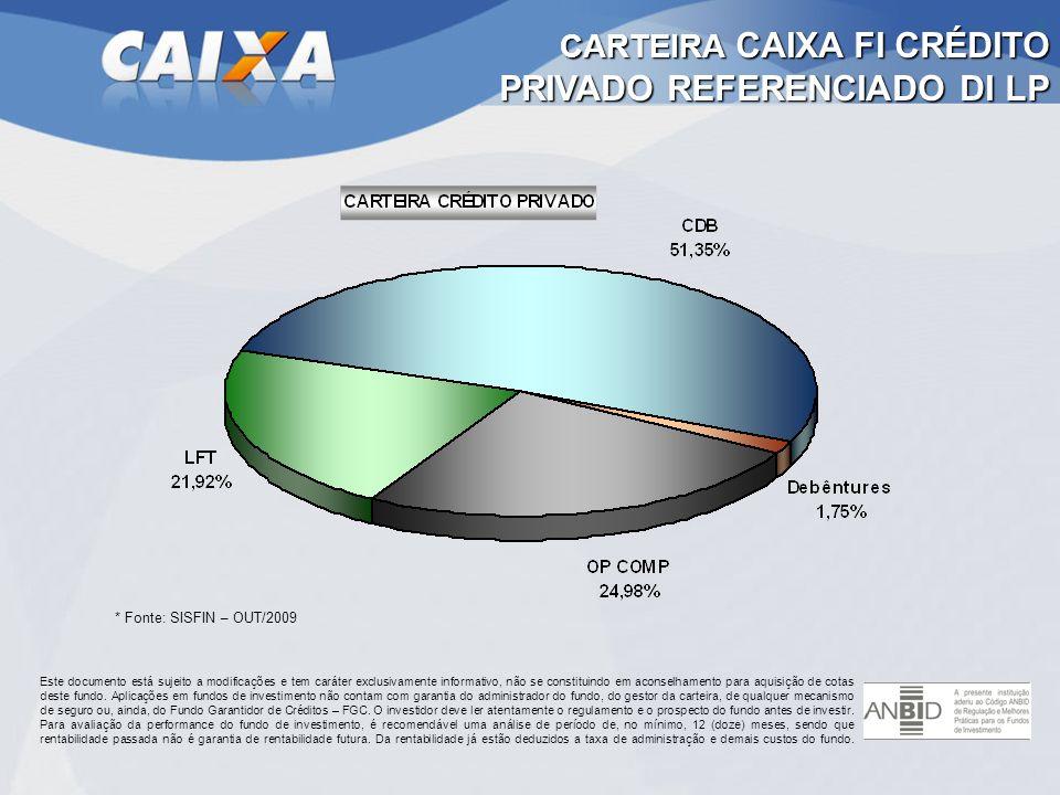 CARTEIRA CAIXA FI CRÉDITO PRIVADO REFERENCIADO DI LP