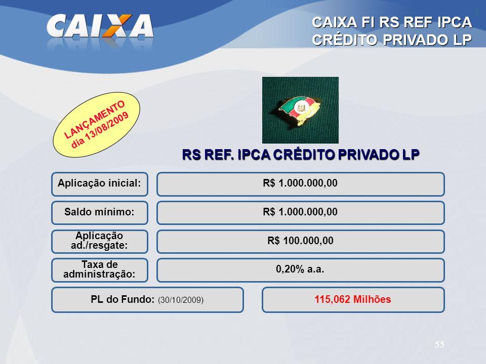 CAIXA FI RS REF IPCA CRÉDITO PRIVADO LP