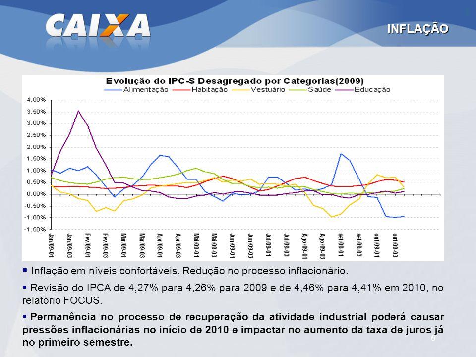Inflação em níveis confortáveis. Redução no processo inflacionário.