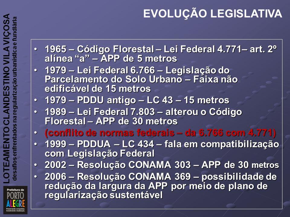 EVOLUÇÃO LEGISLATIVA 1965 – Código Florestal – Lei Federal 4.771– art. 2º alínea a – APP de 5 metros.