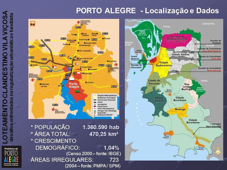 PORTO ALEGRE - Localização e Dados