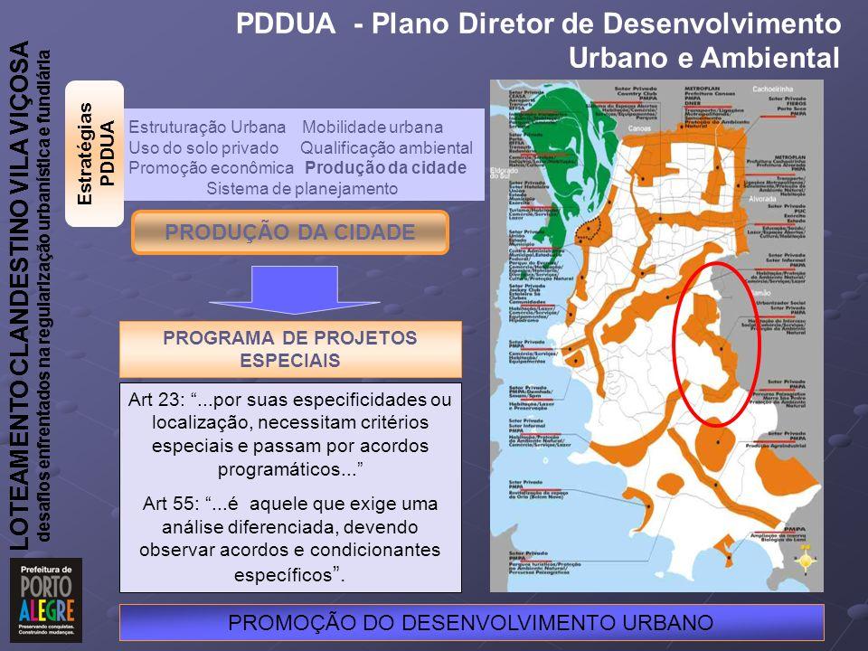 PDDUA - Plano Diretor de Desenvolvimento Urbano e Ambiental