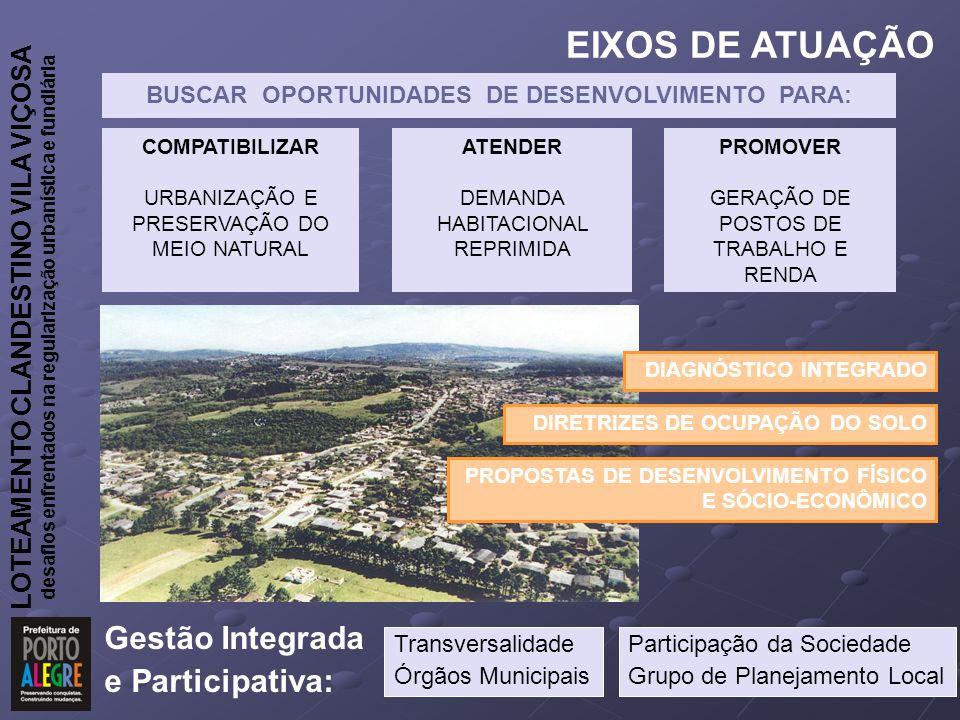 BUSCAR OPORTUNIDADES DE DESENVOLVIMENTO PARA: