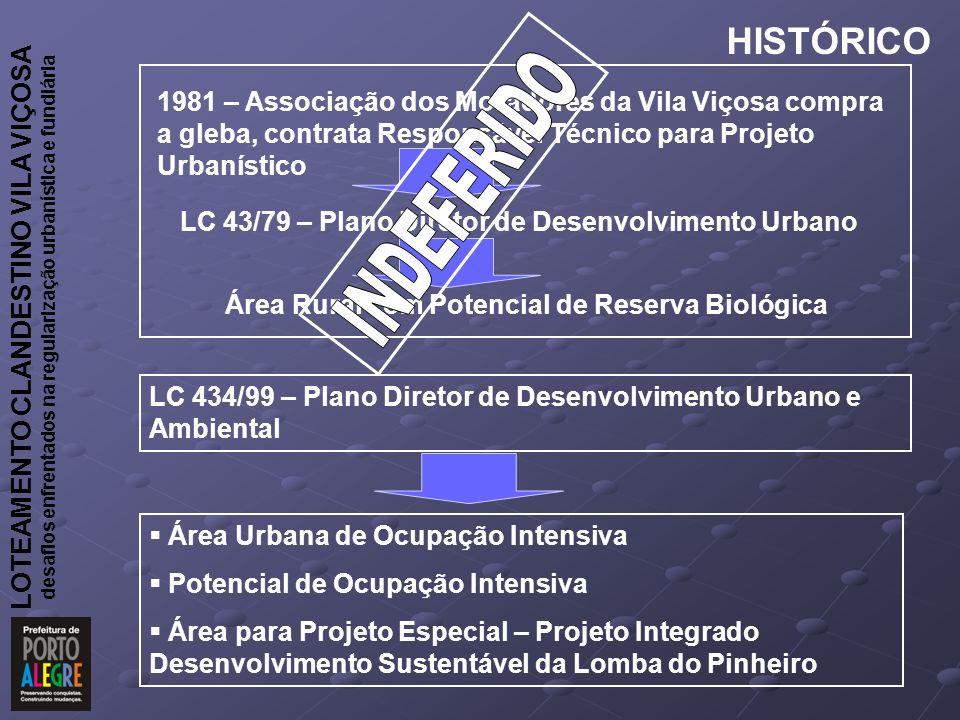 HISTÓRICO 1981 – Associação dos Moradores da Vila Viçosa compra a gleba, contrata Responsável Técnico para Projeto Urbanístico.