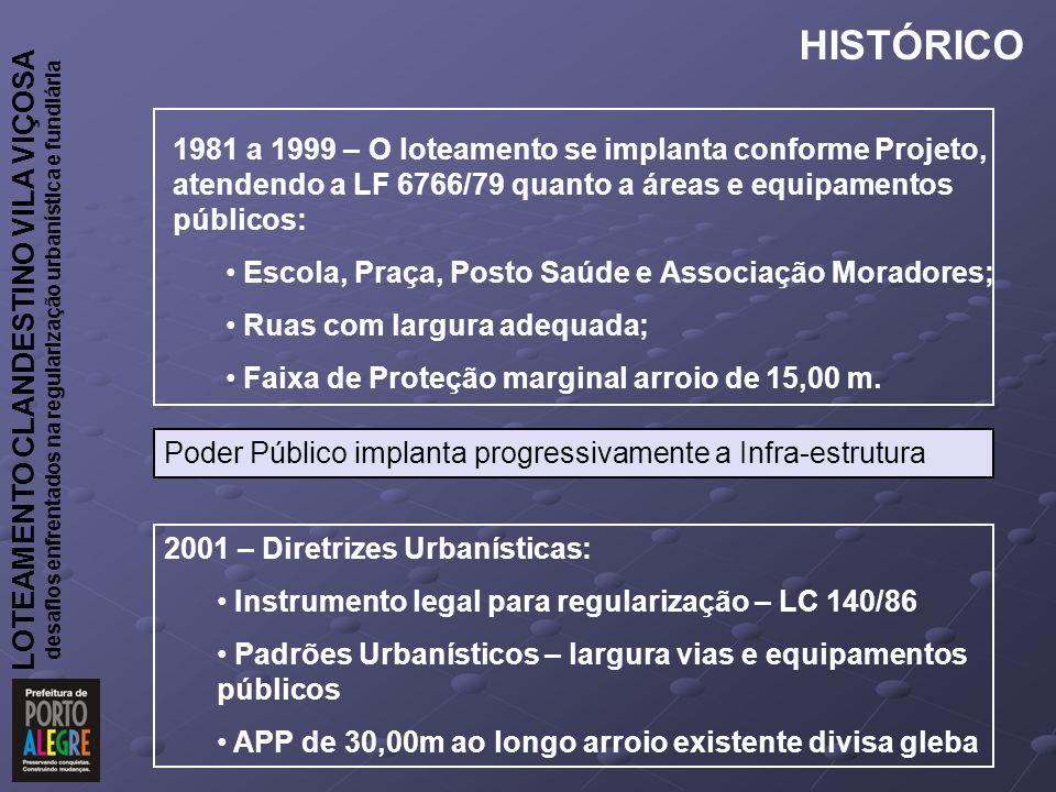 HISTÓRICO 1981 a 1999 – O loteamento se implanta conforme Projeto, atendendo a LF 6766/79 quanto a áreas e equipamentos públicos: