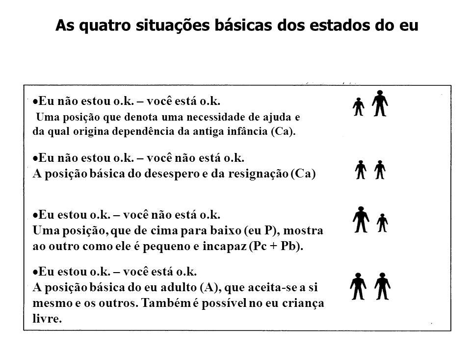 As quatro situações básicas dos estados do eu