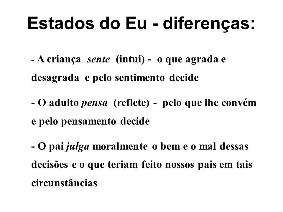 Estados do Eu - diferenças:
