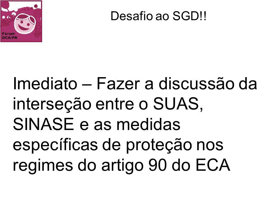 Desafio ao SGD!!Imediato – Fazer a discussão da interseção entre o SUAS, SINASE e as medidas específicas de proteção nos regimes do artigo 90 do ECA.