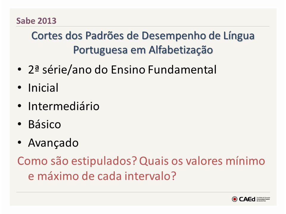 Cortes dos Padrões de Desempenho de Língua Portuguesa em Alfabetização