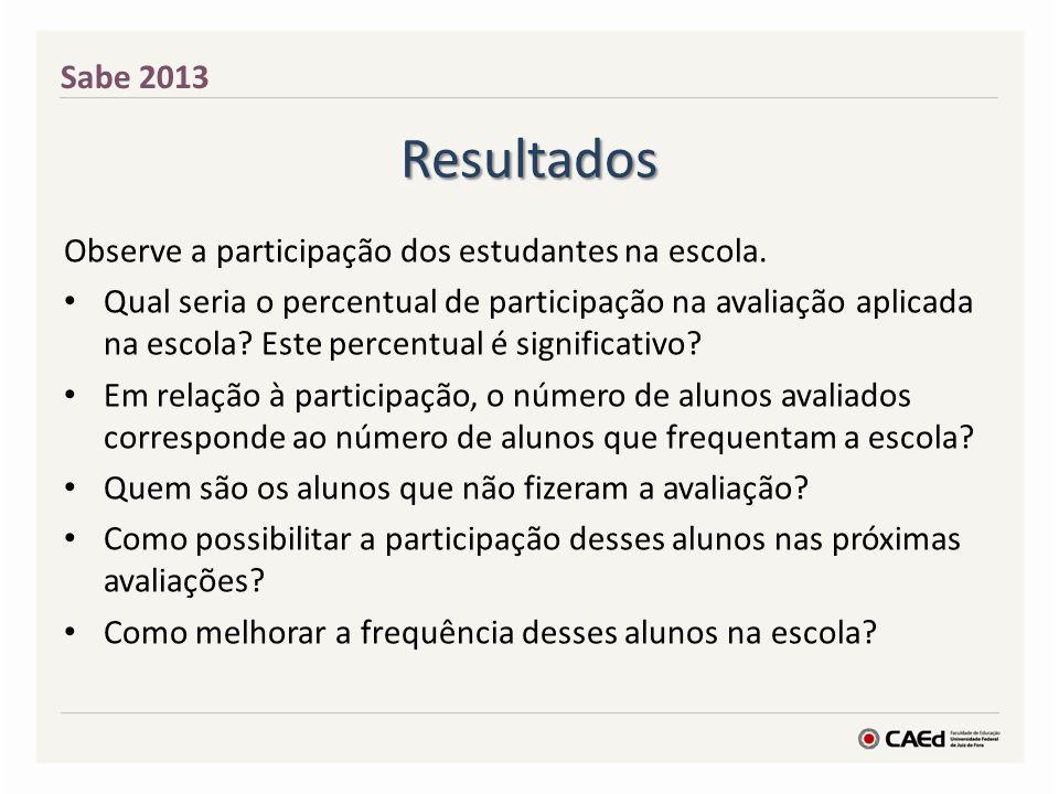 Resultados Sabe 2013 Observe a participação dos estudantes na escola.
