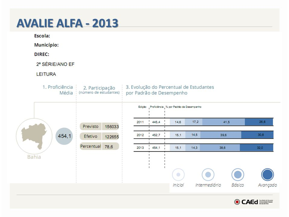 AVALIE ALFA - 2013