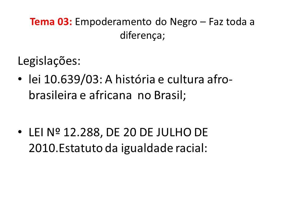 Tema 03: Empoderamento do Negro – Faz toda a diferença;