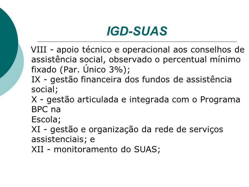 IGD-SUAS