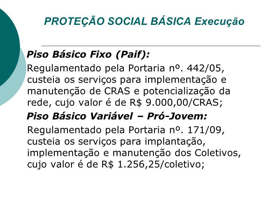 PROTEÇÃO SOCIAL BÁSICA Execução