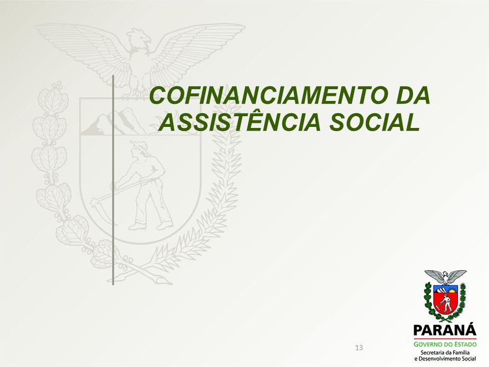 COFINANCIAMENTO DA ASSISTÊNCIA SOCIAL