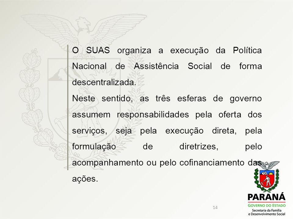 O SUAS organiza a execução da Política Nacional de Assistência Social de forma descentralizada.