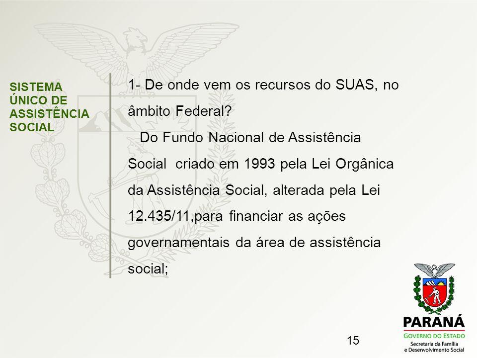 1- De onde vem os recursos do SUAS, no âmbito Federal