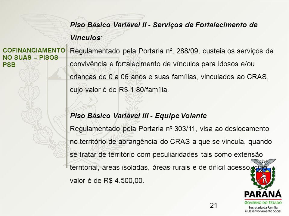 Piso Básico Variável II - Serviços de Fortalecimento de Vínculos: