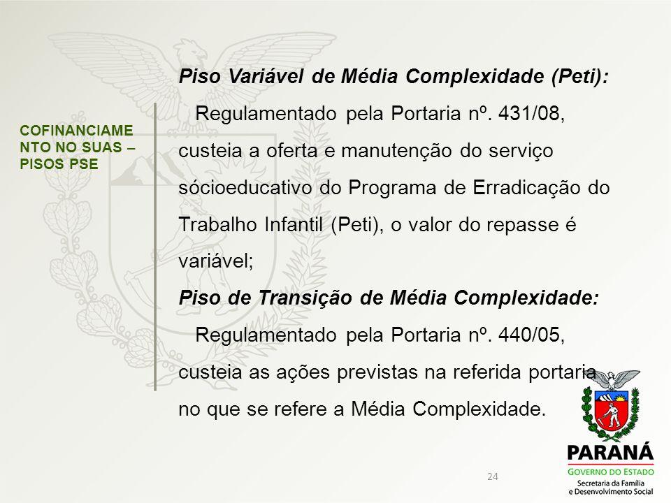 Piso Variável de Média Complexidade (Peti):