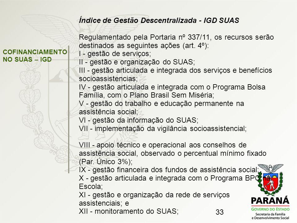 Índice de Gestão Descentralizada - IGD SUAS