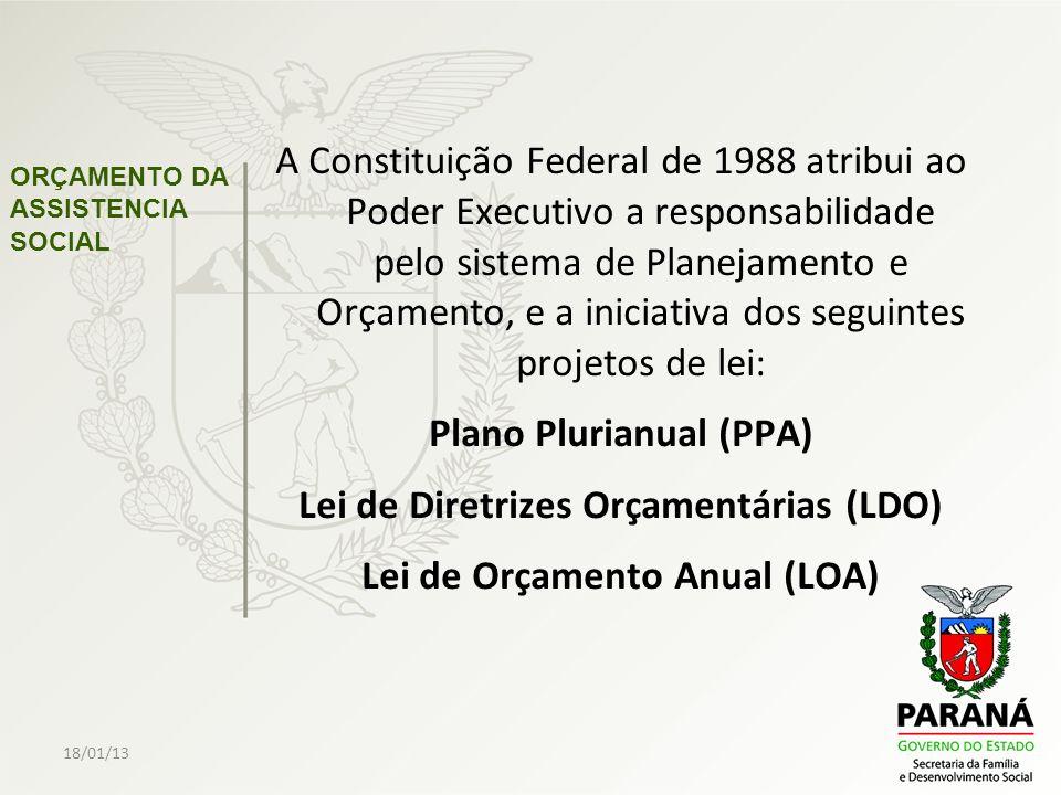 ORÇAMENTO DA ASSISTENCIA SOCIAL