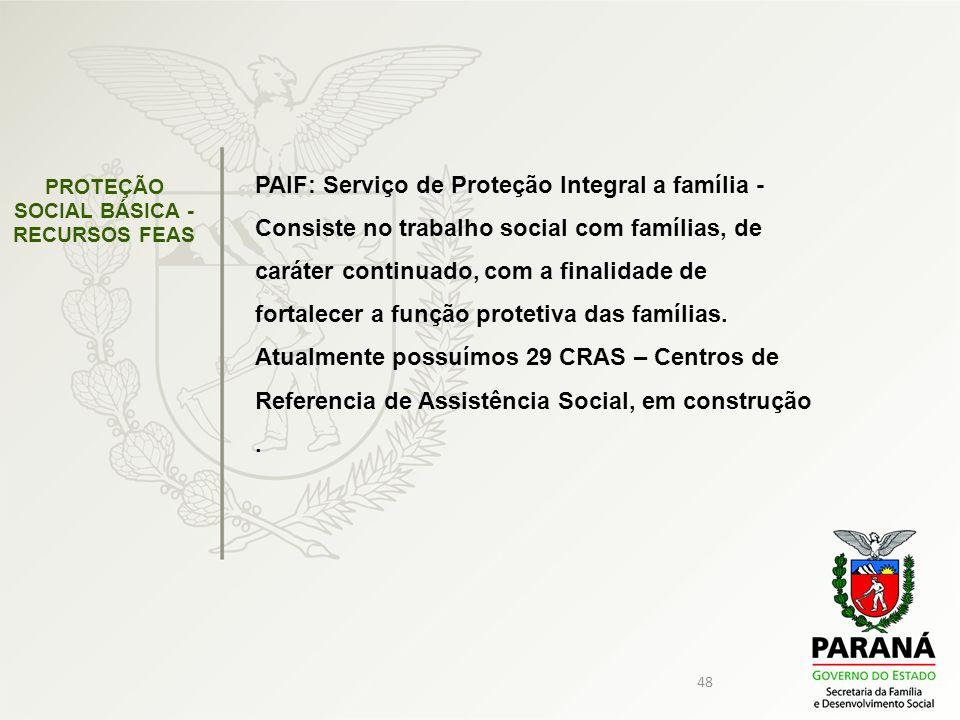 PROTEÇÃO SOCIAL BÁSICA - RECURSOS FEAS