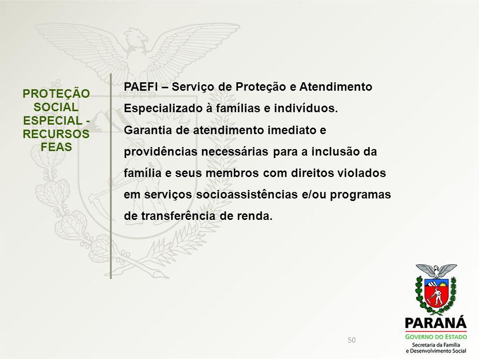 PROTEÇÃO SOCIAL ESPECIAL - RECURSOS FEAS