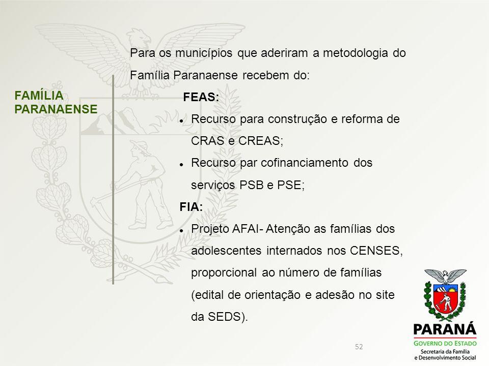 Para os municípios que aderiram a metodologia do Família Paranaense recebem do: