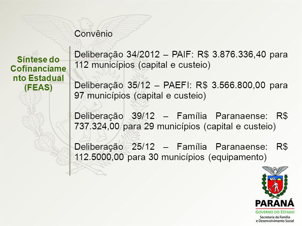 Síntese do Cofinanciamento Estadual (FEAS)